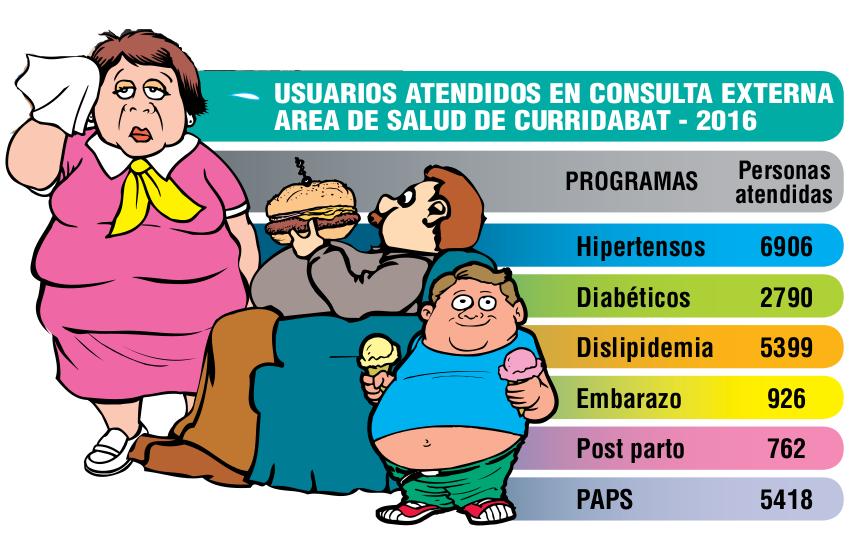 obesidad50